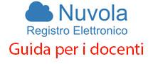 Tutoria docenti registro elettronico